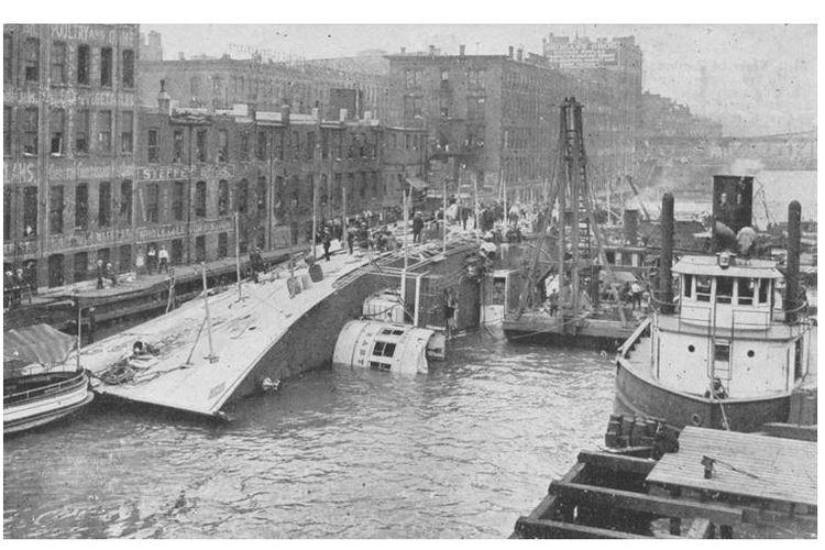 SS Eastland tenggelam