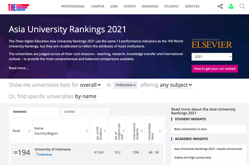 9 Universitas Terbaik Indonesia di Asia Versi Times Higher Education
