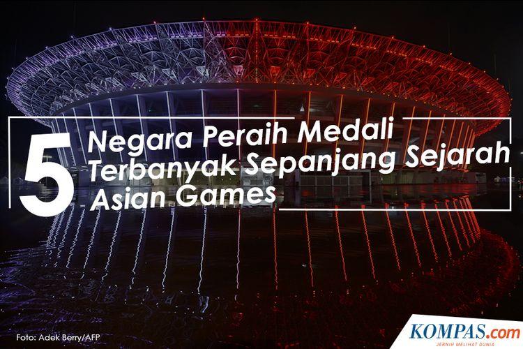 5 Negara Peraih Medali Terbanyak Sepanjang Sejarah Asian Games