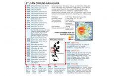 Gunung Gamalama yang Cepat Panas