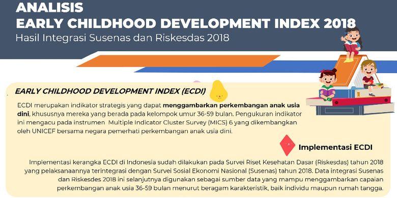 Analisis ECDI 2018.