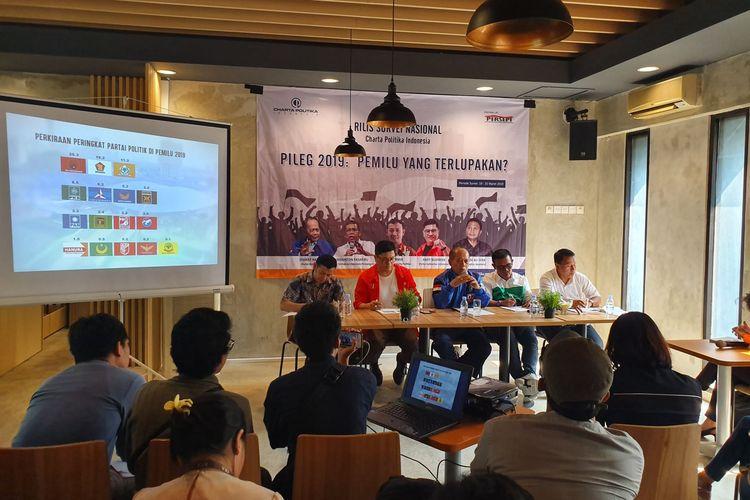 Rilis survei Charta Politika di Jakarta, Kamis (4/4/2019).