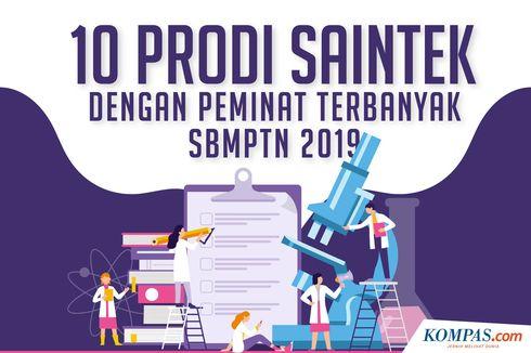 INFOGRAFIK: 10 Prodi Saintek dengan Peminat Terbanyak SBMPTN 2019