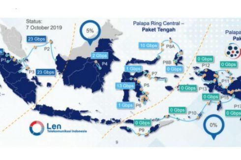 Palapa Ring, Tol Langit Harapan Masyarakat Indonesia Timur