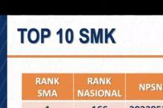 Daftar SMK DKI Jakarta dengan Nilai Rerata UTBK 2020 Tertinggi