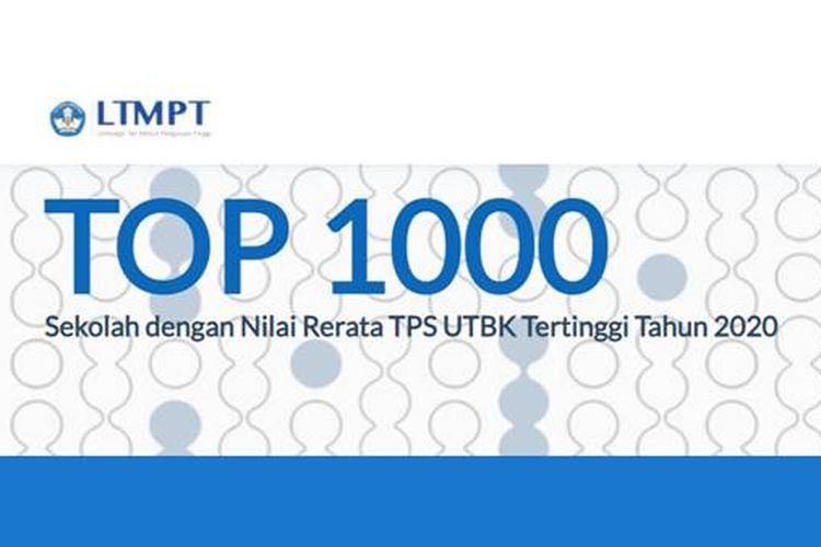 Laman untuk mengecek SMA/sederajat terbaik yang disediakan LTMPT.