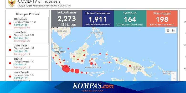 Berikut Sebaran 2 273 Kasus Positif Covid 19 Di 32 Provinsi Di Indonesia Halaman All Kompas Com