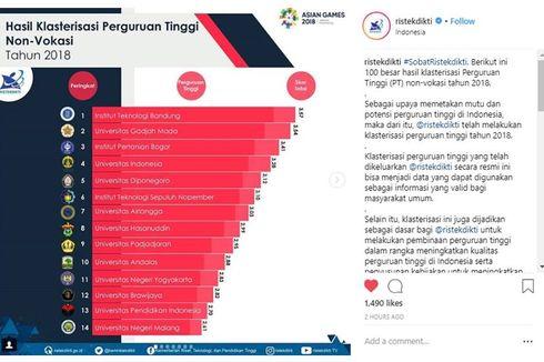 Daftar 100 Perguruan Tinggi Indonesia Hasil Klasterisasi Kemenristekdikti