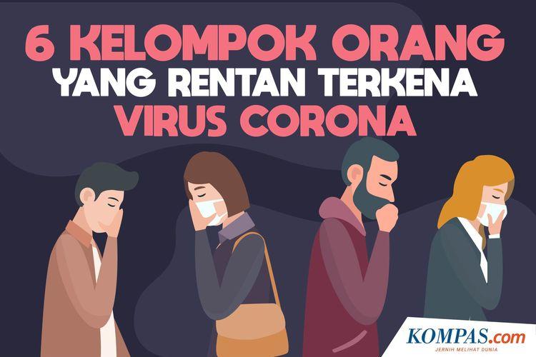 6 Kelompok Orang yang Rentan Terkena Virus Corona