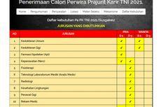 Penerimaan Calon Perwira Prajurit Karier TNI 2021 Dibuka, Ini Informasi Lengkapnya
