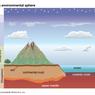 Pengertian Biosfer dalam Studi Geografi