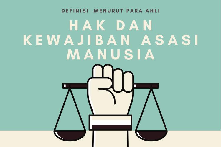 Ilustrasi definisi hak dan kewajiban asasi manusia