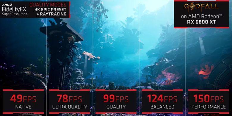 Game Godfall yang berjalan di GPU Radeon RX 6800 XT menggunakan fitur AMD FSR.