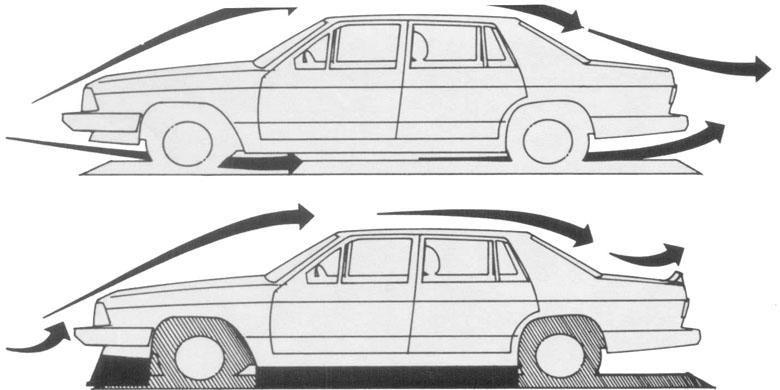 Aerodinamika mobil, tanpa dan dengan spoiler.