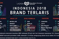 Lazada Tutup 12.12 Grand Year End Sale dengan Rekor Baru