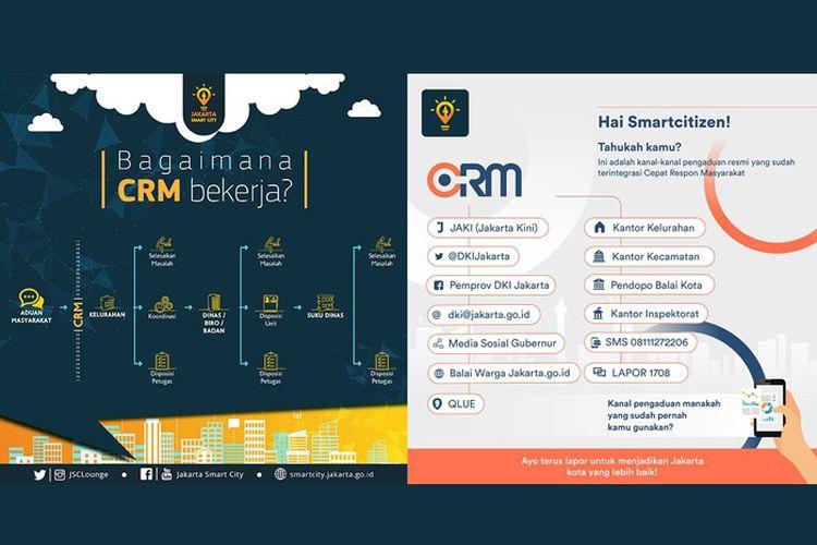 Warga DKI Bisa Adukan Masalah Lewat Aplikasi CRM