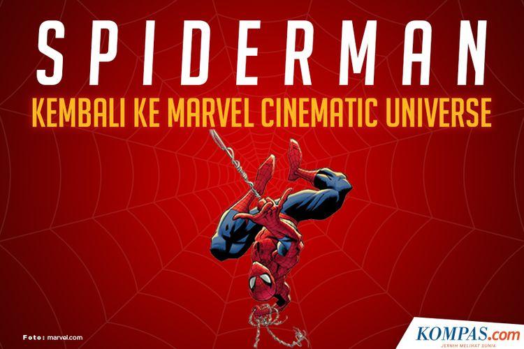 Spider-Man Kembali Ke Marvel Cinematic Universe