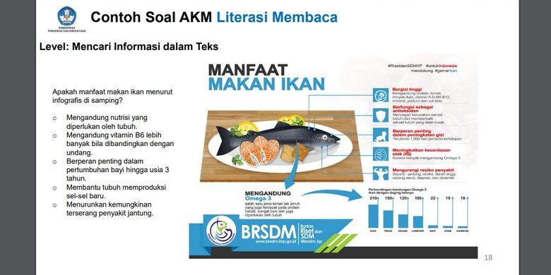 AKM Literasi Membaca Level Mencari Informasi dan Teks