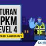 INFOGRAFIK: Aturan PPKM Level 4 Periode 26 Juli - 2 Agustus 2021