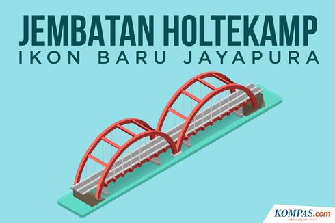 INFOGRAFIK: Mengenal Jembatan Holtekamp, Ikon Baru Jayapura