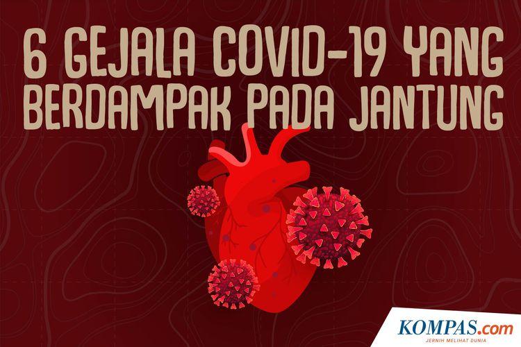 6 Gejala Covid-19 yang Berdampak pada Jantung