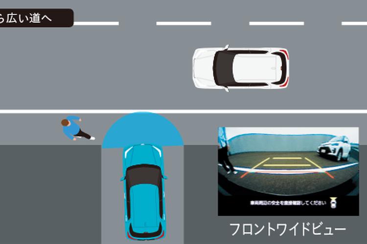 Fitur Toyota Raize