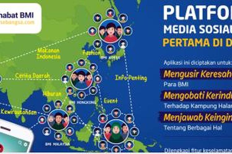 Sahabat BMI, jejaring sosial untuk buruh migran Indonesia buatan Sebangsa