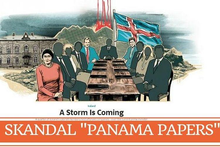 Skandal Keuangan Panama Papers