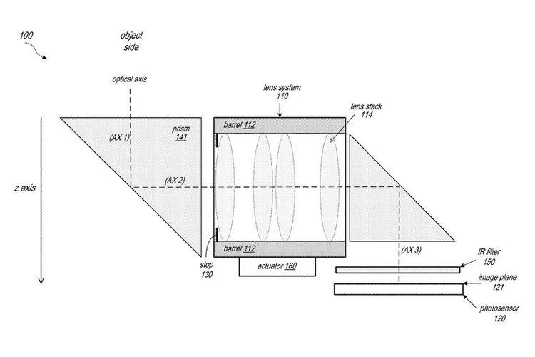 Cara kerja kamera periskop yang dituangkan di paten terbaru milik Apple.