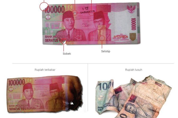 Uang rusak dan lusuh