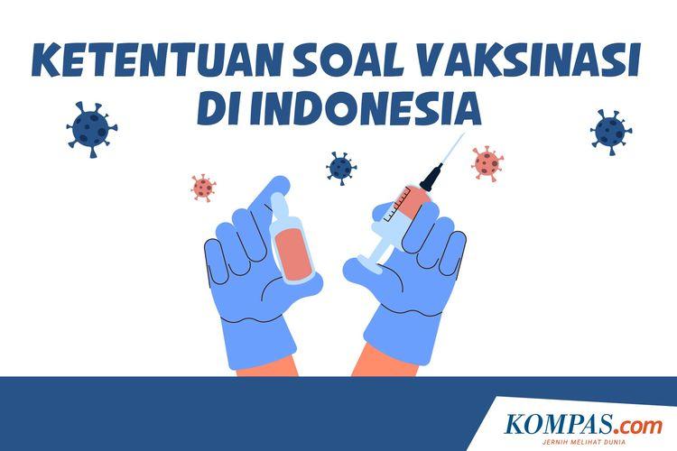 Ketentuan Soal Vaksinasi di Indonesia