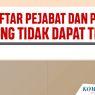 INFOGRAFIK: Daftar Pejabat dan PNS yang Tidak Dapat THR