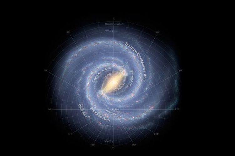 Bima Sakti, galaksi populer yang merampas galaksi tetangganya.