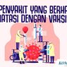 INFOGRAFIK: 13 Penyakit yang Berhasil Diatasi dengan Vaksin