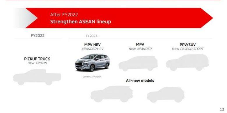Mitsubishi Xpander Hybrid muncul dalam rencana jangka menengah MMC di kawasan ASEAN.