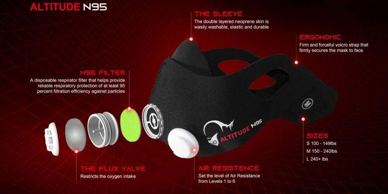 Spesifikasi masker N95 dari Altitude Mask.