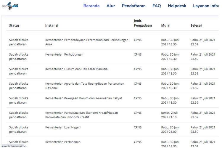 Tangkapan layar daftar kementerian yang sudah buka pendaftaran CPNS