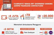Kampanye Semua Rp1 ShopeePay Sukses Dorong Transaksi Contactless di Indonesia