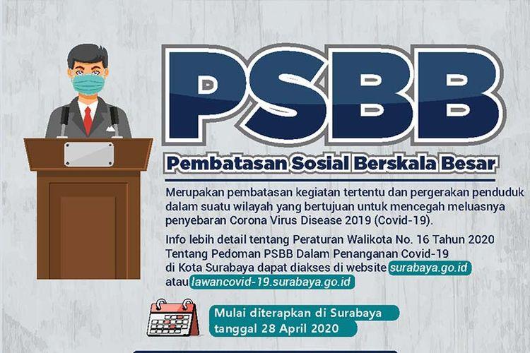 Penerapan PSBB di Surabaya berlaku Selasa (28/04/2020).