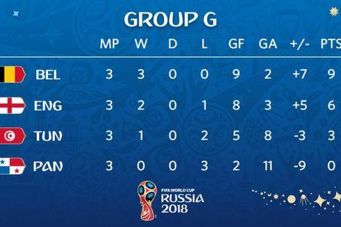 Klasemen Grup G Piala Dunia 2018, Belgia Sempurna