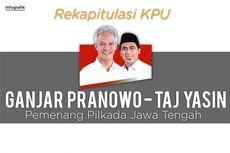 INFOGRAFIK: Ganjar Pranowo-Taj Yasin Pemenang Pilkada Jawa Tengah