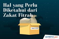 INFOGRAFIK: Hal-hal yang Perlu Diketahui tentang Zakat Fitrah