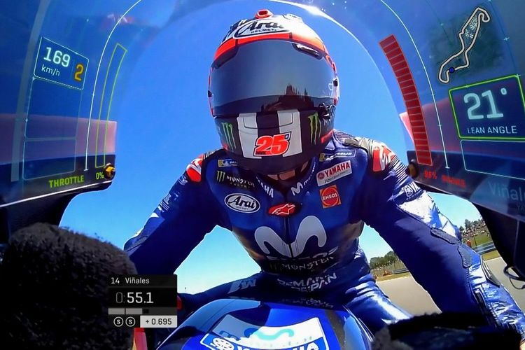 Evolusi Kamera On Board MotoGP