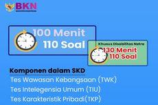 Catat, Soal SKD CPNS 2021 ada 110 Butir, Waktu Pengerjaan 100 Menit