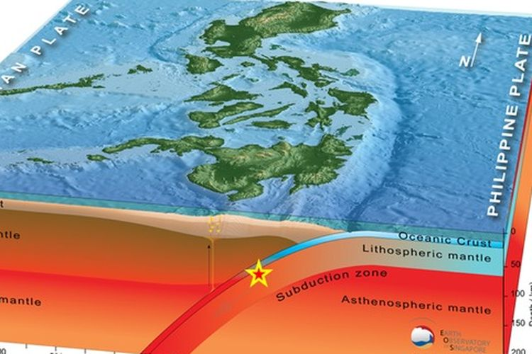 The causes of the 7.1 Richter scale earthquake in Sangihe Talaud, North Sulawesi, Thursday (21/1/2021)