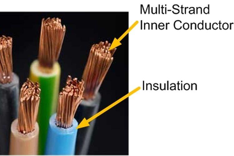 Sebuah kabel listrik memiliki isolator untuk memudahkan penggunaan nya.