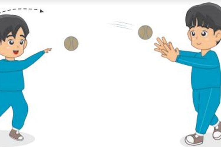 Ilustrasi cara melempar bola dalam permainan kasti