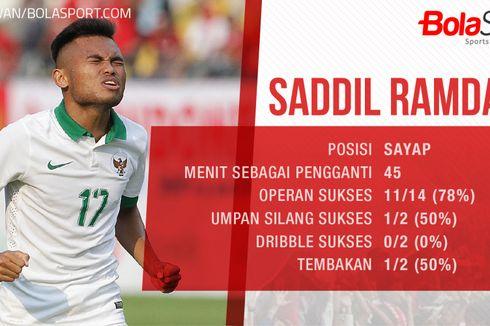 Saddil dan Asnawi Diboyong, Ini 23 Pemain Timnas U-19 untuk Piala AFF