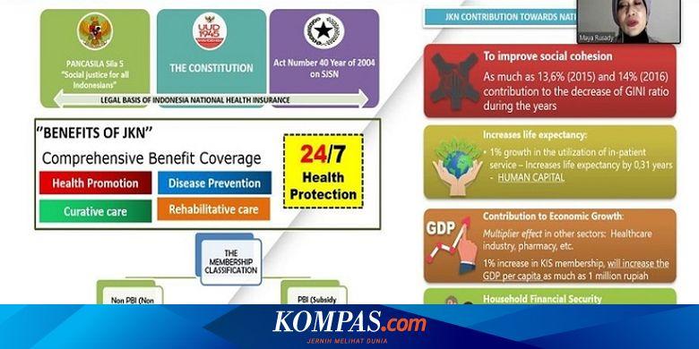 Berita Harian Healthcare Terbaru Hari Ini Kompas Com