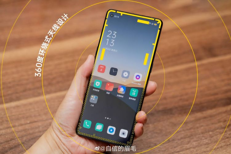 Image result for HP Oppo Reno 3